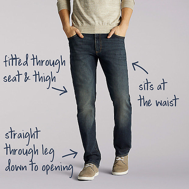 Men's Jeans Fit Guide