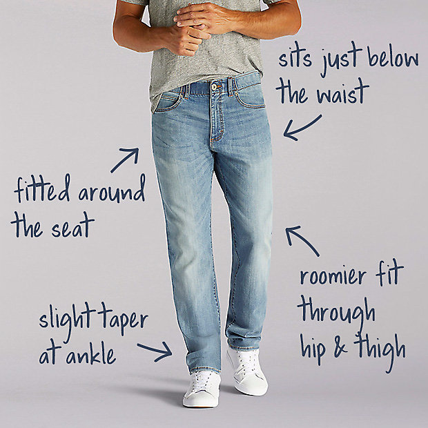 7a5991a1 Men's Jeans Fit Guide | Lee